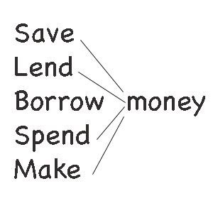 money collocations