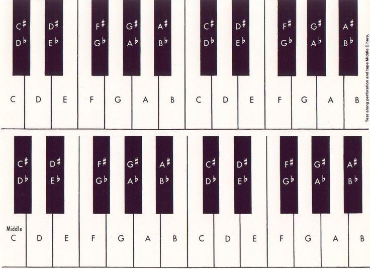 Best Piano Keyboard Tutorial Images On   Keyboard