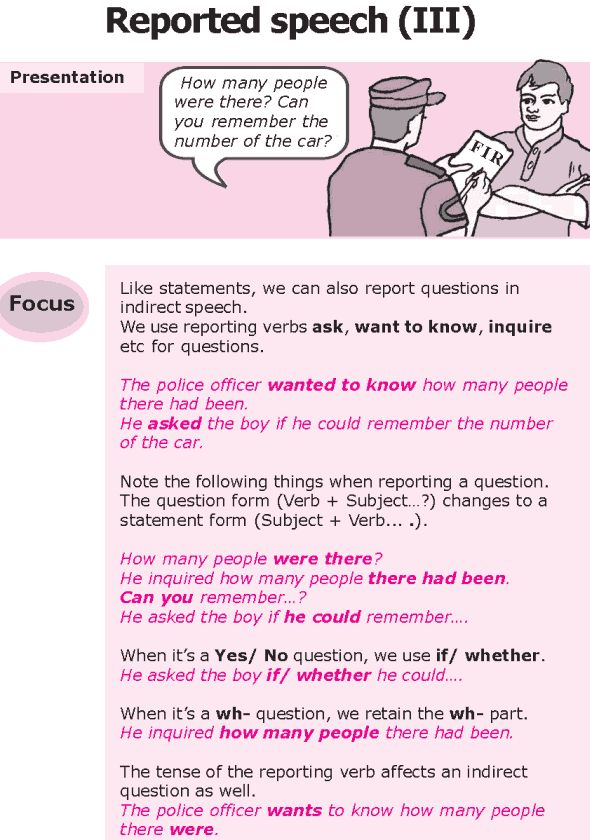 Grade 8 Grammar Lesson 25 Reported speech (0)