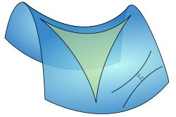 A triangle immersed in a saddle-shape plane (a hyperbolic paraboloid), as well as two diverging ultra-parallel lines