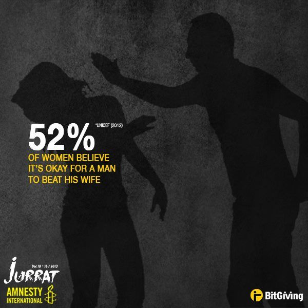 How many of us have grown up seeing women around us in abusive marriages? They are beaten up, they are belittled every moment of their lives and yet they never raise their voice. All because they believe it's justified! Because they don't know there is a way out.  This has to change. Women need to know their rights!    Only 24 hours before the campaign gets over!  Contribute at http://bitgi.co/?c=p or search for the event ID #BIT008 on Amnesty.BitGiving.com