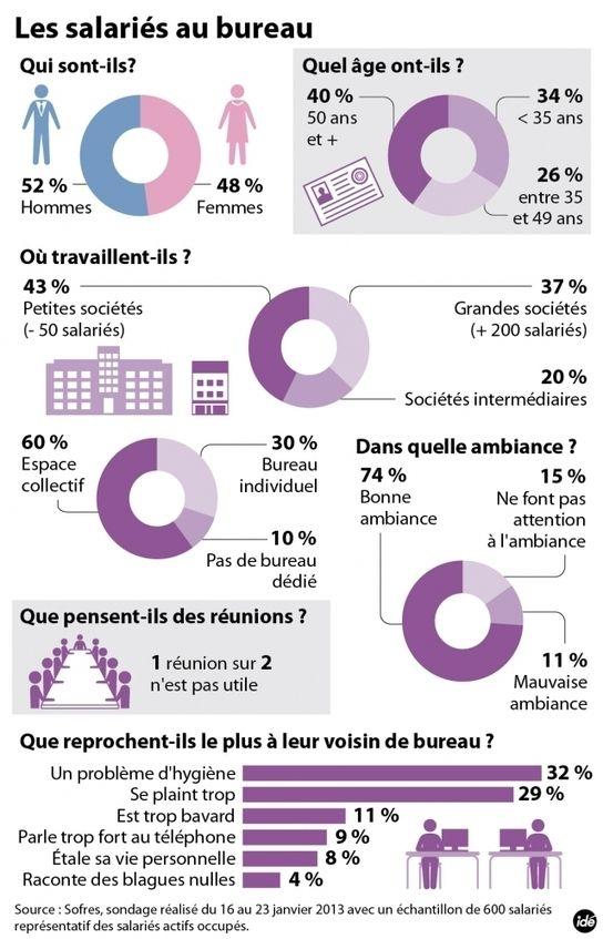 DRH : Direction inhumaine des ressources - Information - France Culture