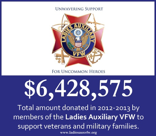 Way to go, ladies!! If you're interested in learning more about how Ladies Auxiliary VFW members support our nation's heroes, visit our website at www.ladiesauxvfw.org or join us on Facebook at www.facebook.com/LadiesAuxiliaryVFW