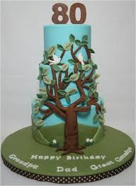 Google Image Result for http://cdn.cakecentral.com/4/4d/900x900px-LL-4d4a8084_Dads80thBirthdayCake.jpeg