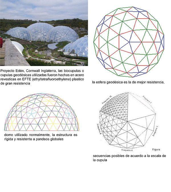 cupula geodesica planta - Buscar con Google