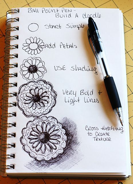 doodling tips: Doodles Flowers, Flowers Patterns, Ballpoint Pens, Art Journals, Hoot Design, To Drawings, Zentangle Patterns, Design Posters, Create Daily