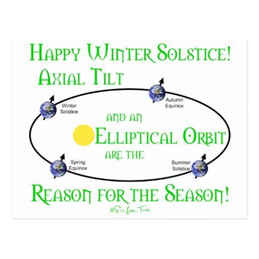 Winter Solstice Axial Tilt Postcard   Zazzle