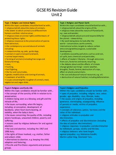 Religious Studies GCSE Revision Guide/Resource (AQA RS B - Unit 2)