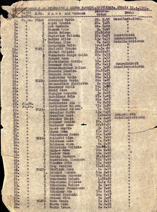 "Schindler's List...""The List is an absolute good. The List is Life.."" Itzhak Stern"