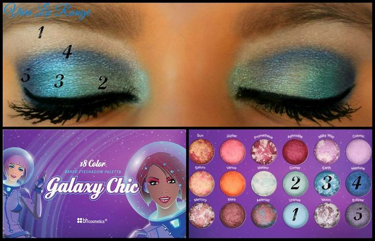 Shades of blue ft. BH Cosmetics' Galaxy Chic Palette