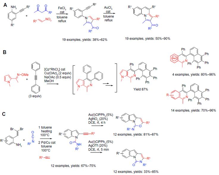 Figure 8 Transition metal-catalyzed MCRs in sequential protocols (part 1).
