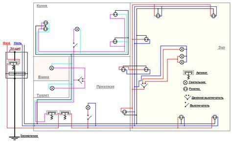 Проект разводки электричества