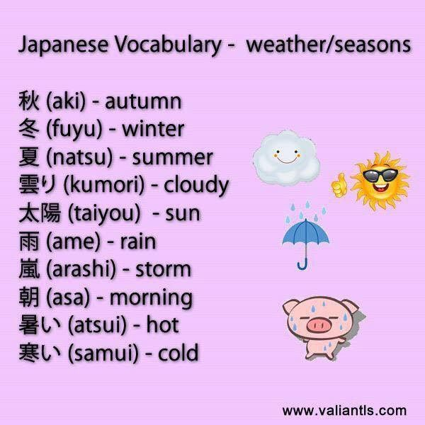 Japanese weather words