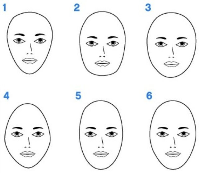 What Is Your Face Shape: Round, Square, Long, Heart or Oval?