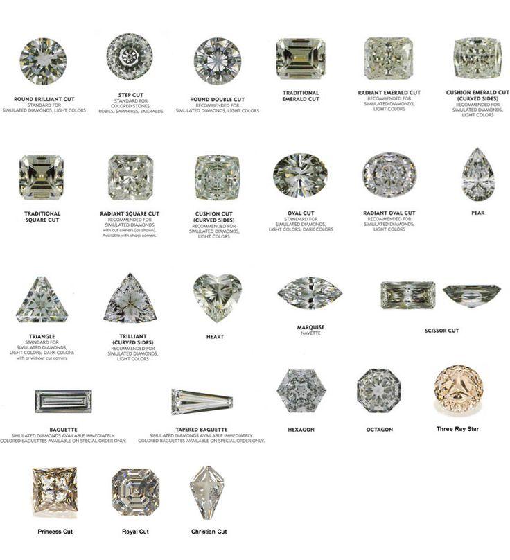 Talla (también conocido como Lapidación) es el proceso mediante el cual se transforma una piedra en bruto en una piedra preciosa. ...