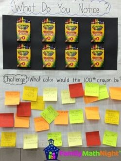 A fun Family Math Night activity. This What Do You Notice? poster involves patterns, counting, multiplication, skip counting, algebra...
