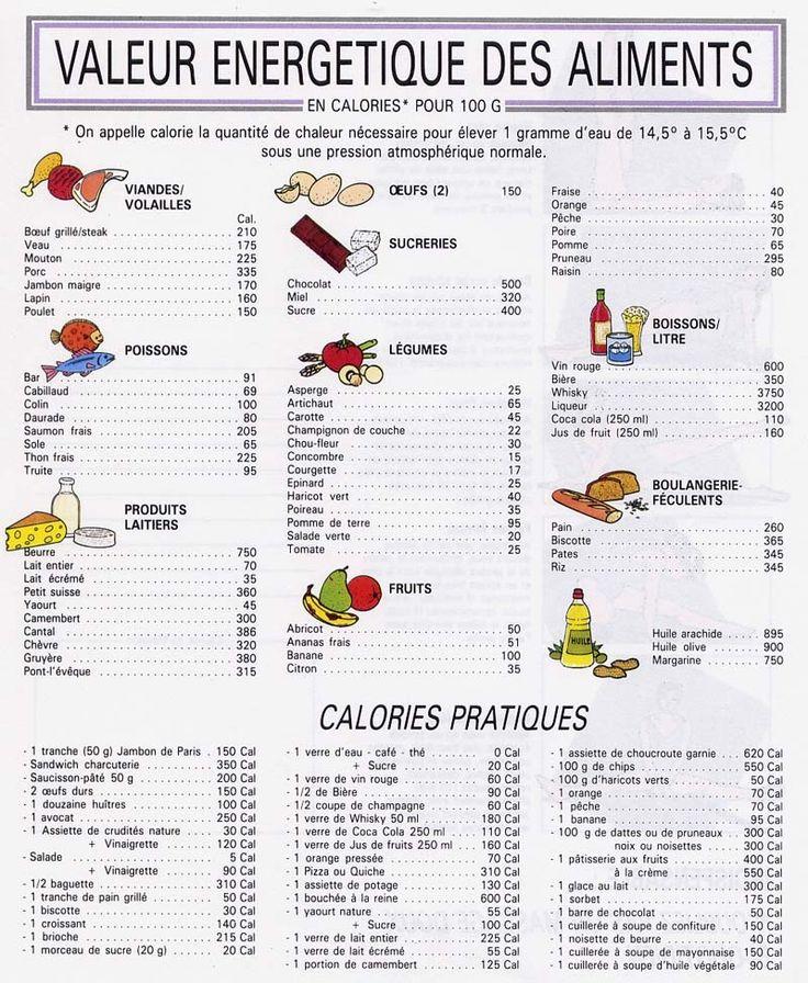 Exceptionnel Les 25 meilleures idées de la catégorie Calculer les calories sur  IM15