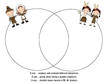 comparing thanksgiving and christmas essay Compare and contrast is a critical thinking skill your  the first thanksgiving: compare and contrast the similarities and differences between pilgrims and.