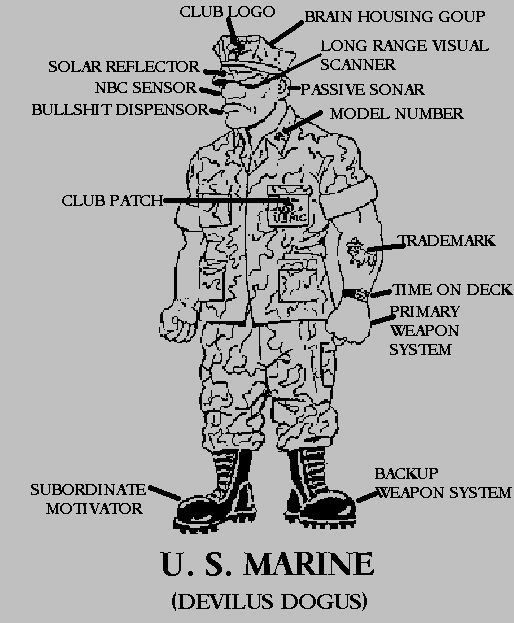 usmc quotes and sayings | Quotes about the Marine Corps - XDTalk Forums - Your XD/XD(m ...