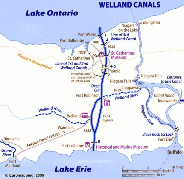 Image result for welland canal clipart