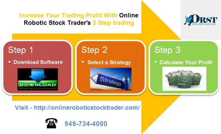 Nyse automated trading system