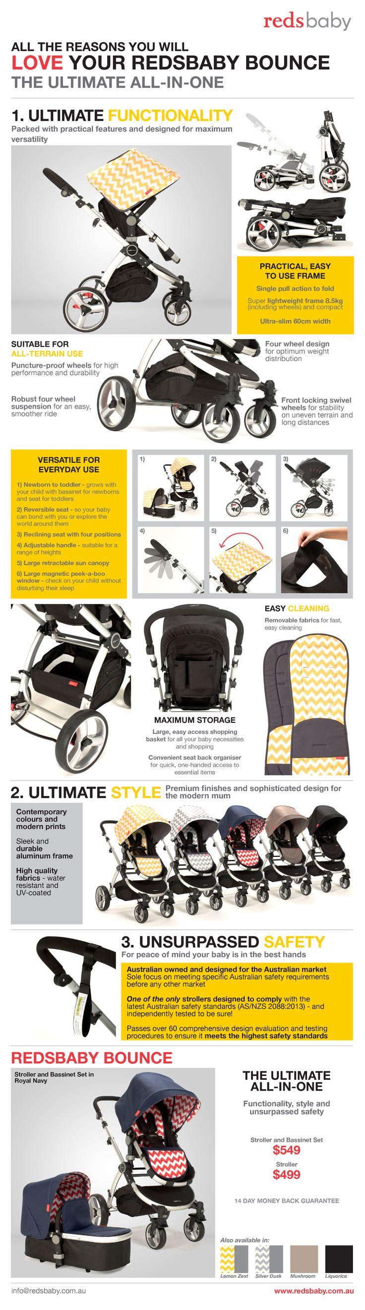 Redsbaby Bounce - The Ultimate All-In-One Stroller/ Pram www.redsbaby.com.au