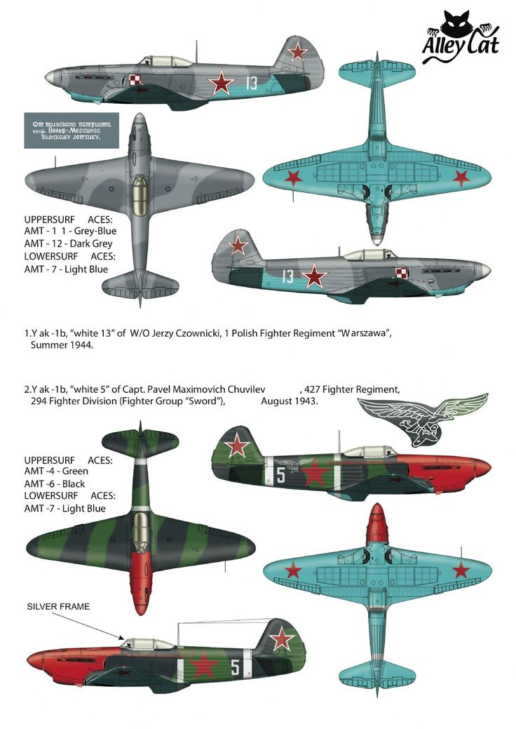 Most Design Ideas Composite Aircraft Kits Pictures, And