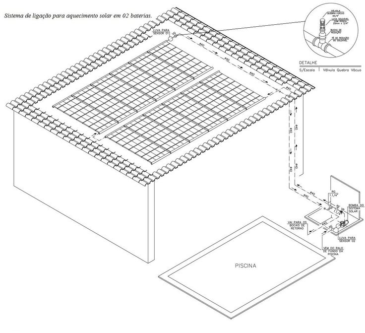 Aquecedor Solar Piscina Infinity - m² › Hidraunet