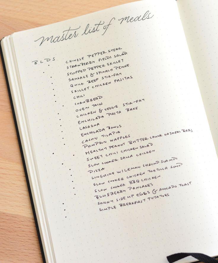 17 Best Bullet Journal Meal Planning Images On Pinterest | Meal Planning Meal Prep And Menu ...