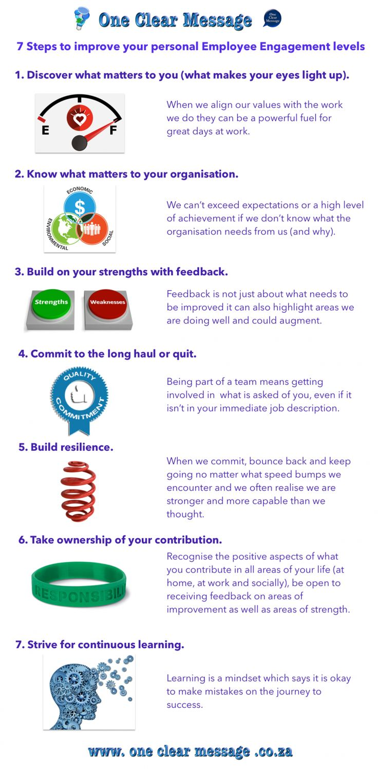 7 Steps to improve your personal Employee Engagement levels infographic