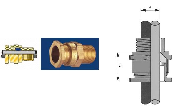 A2 Type Brass Cable Glands #A2TypeBrassCableGlands  #a2CABLEGLAND #BrassCableGlands #A2TypeCableglands #A2Glands #manufacturers #jamnagar #exporters #suppliers #manufacturer #exporter #supplier  #india #indian