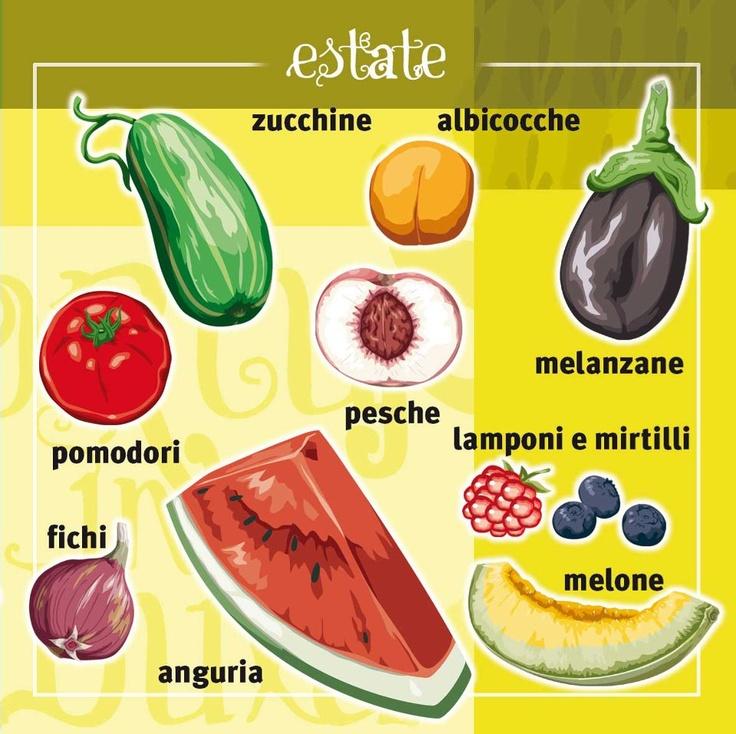 Vademecum: piccola guida per orientarsi nella #frutta e #verdura di stagione | #Estate: zucchine, albicocche, melanzane, pomodori, pesche, fichi, anguria, melone, lamponi e mirtilli.  Qual è la tua preferita?