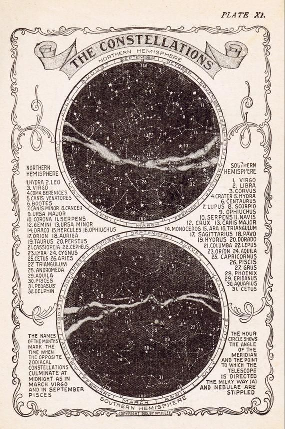 Vintage Star Chart, Astronomy Wall Art, Vintage Art Print, Star Map Vintage Print, Constellation Print, Astronomy Art Print
