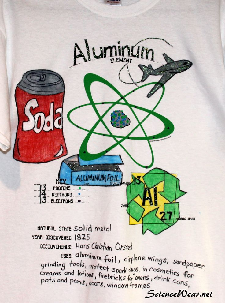 Adopt an element project shirts 5 come prescreened for Adopt an element project ideas