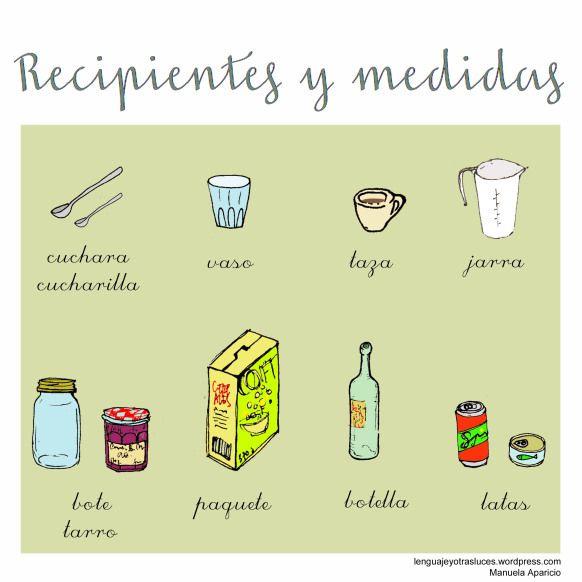 Utensilios recipientes y medidas de cocina teaching - Medidas de cocina ...