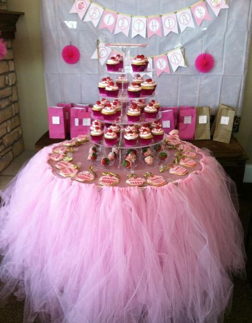Pink Gold Birthday Party Ideas Ballerina Party Pink