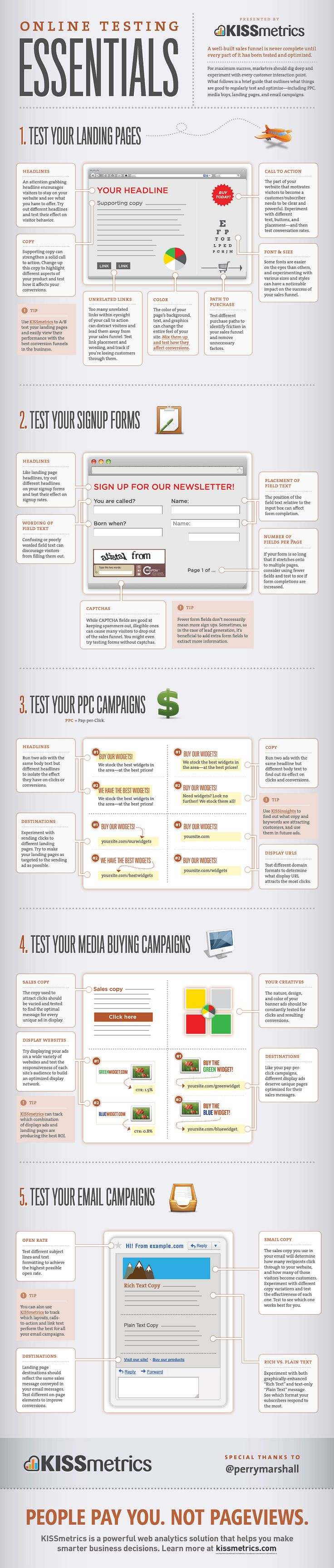 Online Marketing Testing Tips: High performance online marketing campaigns need deep thinking and monitoring. Kissmetrics denotes the 5 major and most common interactive channels you should regularly go over and experiment to get your prospects deep down the sales funnel.  > http://infographicsmania.com/online-marketing-testing-tips/