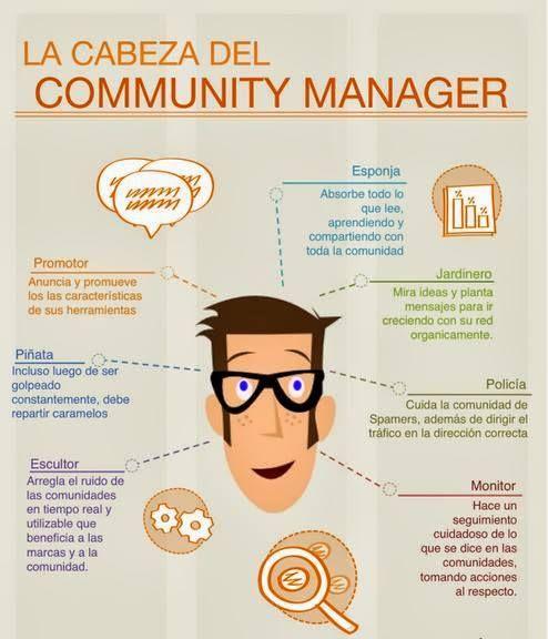 la cabeza del comunity manager