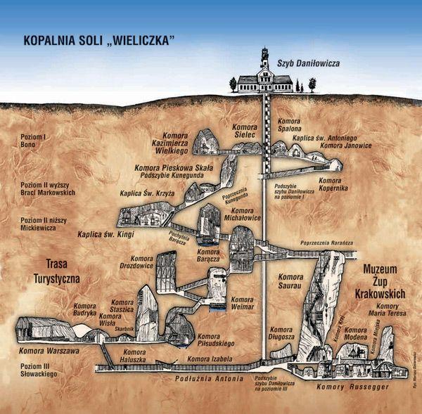 Salt Mine/ Unesco/ Wieliczka, Poland