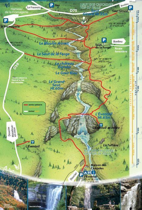Cascades du Herisson, Jura, France