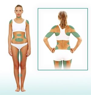 10 best images about Laser Liposuction San Diego on Pinterest ...