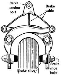 "HowStuffWorks ""How to Tune Up Bicycle Brakes"""
