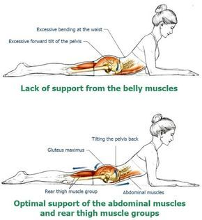 NOTE: This is now a part of a series of exercises for strengthening back muscles, bringing relief and improving posture. The preceding exercise can be found here. The series so far: Exercise #1: Cat-Cow Exercise #2: Back Extension (you are here) Exercise #3: Back Stretching Exercise #4: Heel Kick Exercise #5: Double Impact Exercise #6: Swimming Exercise #7: Stomach Rolls …