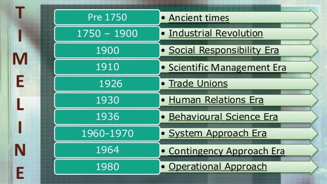 evolution of management timeline A timeline of the evolution of management thought this timeline outlines some of the major milestones in management thinking from 2250 bce through the indust.