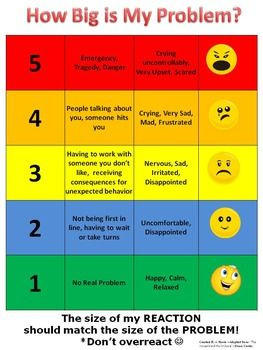 """I created this PowerPoint poster to go along with the intro to Michelle Garcia Winner's """"Think Social"""" lesson on teaching big problems vs little problems. Great for Special Education students, as well as general ed. students.5 point color scale with corresponding """"expected"""" reactions."""