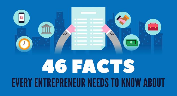 Here is an infographic full of interesting facts, numbers & statistics about entrepreneurs. How to fund a new company? Where is the best country to start a business? What about women entrepreneurs...