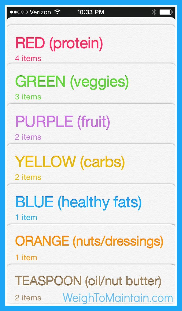 How to Make Your Own 21 Day Fix Tracker App - Use iPhone Reminders - Weigh to Maintain