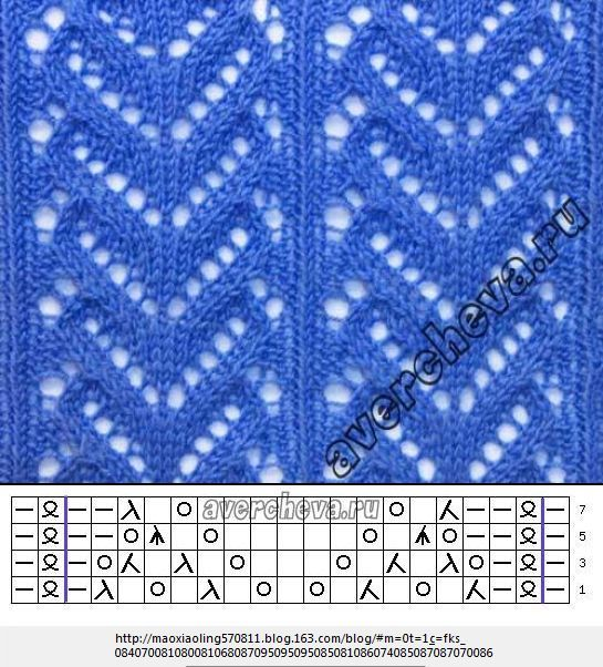 A lace knitting pattern - shaped vaguely like hearts