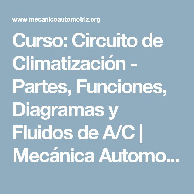 Curso: Circuito de Climatización - Partes, Funciones, Diagramas y Fluidos de A/C | Mecánica Automotriz