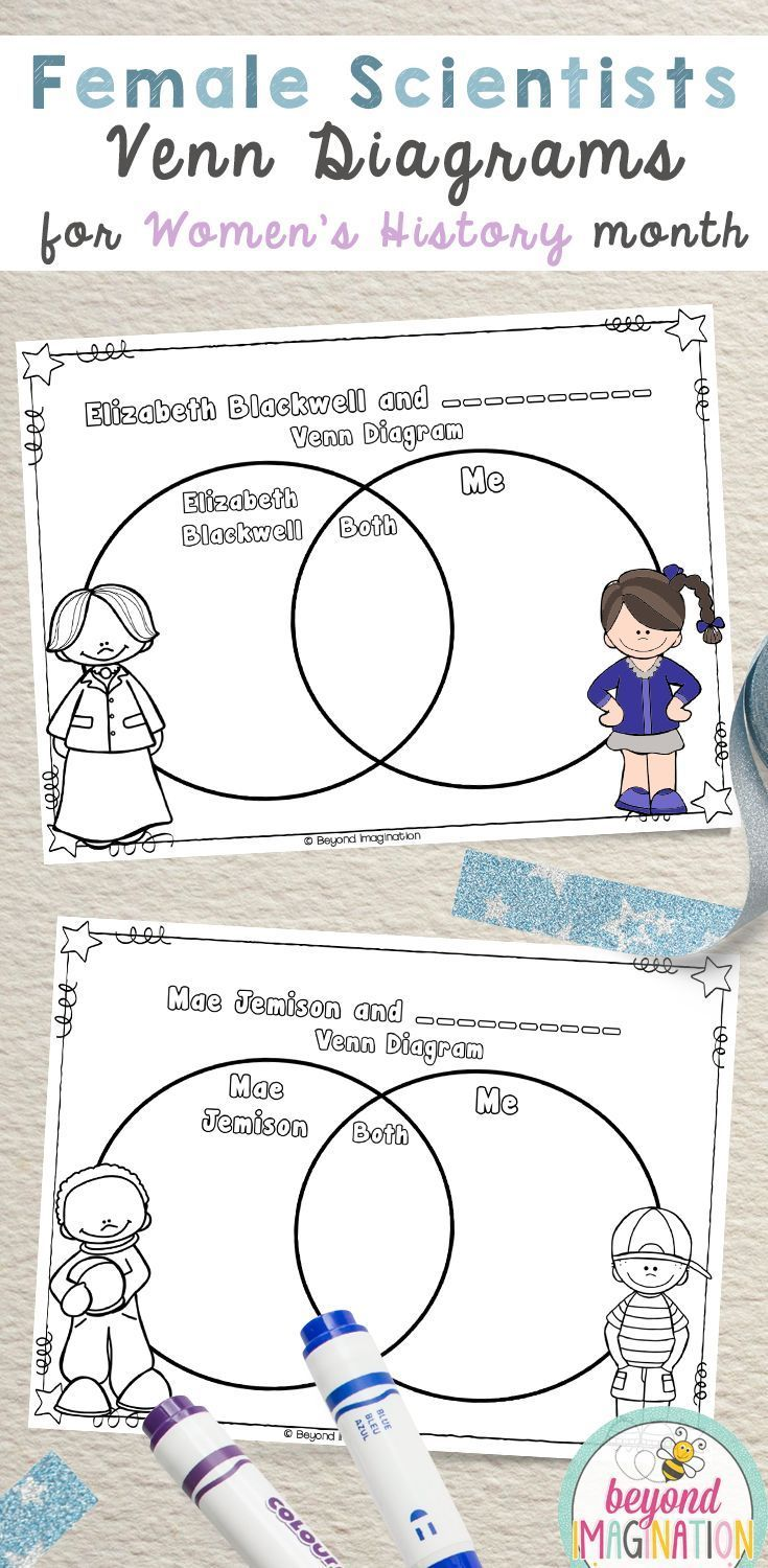 Female Scientists. Women's History Month Venn diagrams graphic organizers.  Perfect to use …   Black history month activities [ 1500 x 735 Pixel ]